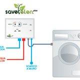 SAVE el.en. - Energiesparregler Waschmaschine